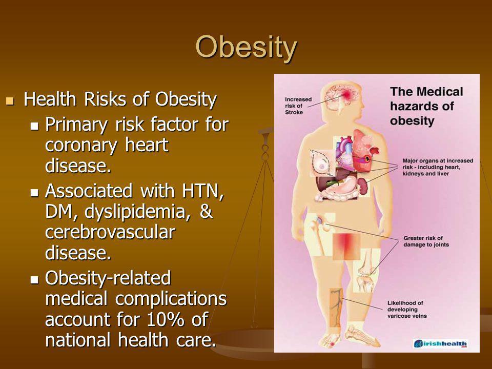Obesity Health Risks of Obesity