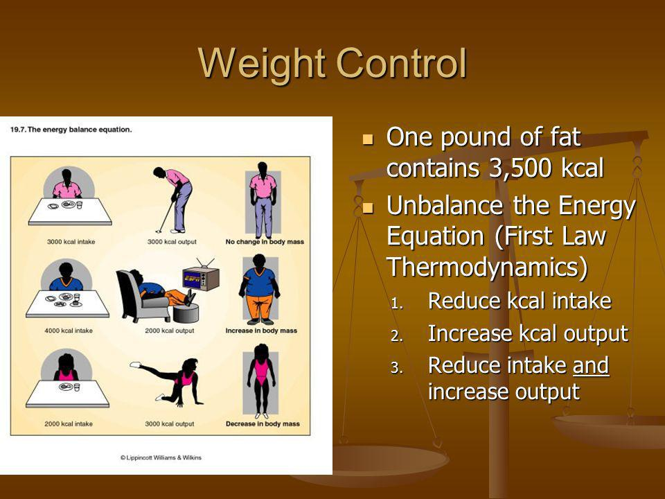 Weight Control One pound of fat contains 3,500 kcal