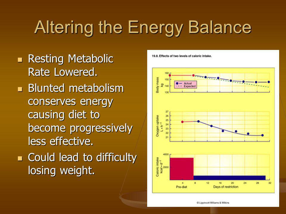 Altering the Energy Balance