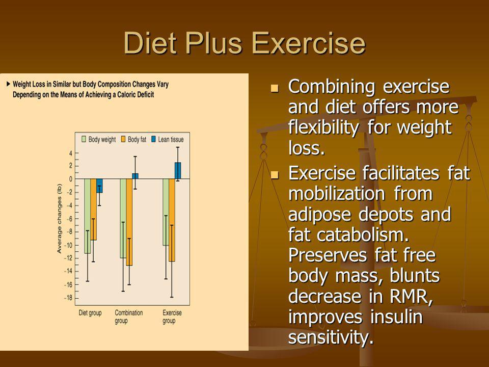 Diet Plus Exercise Combining exercise and diet offers more flexibility for weight loss.