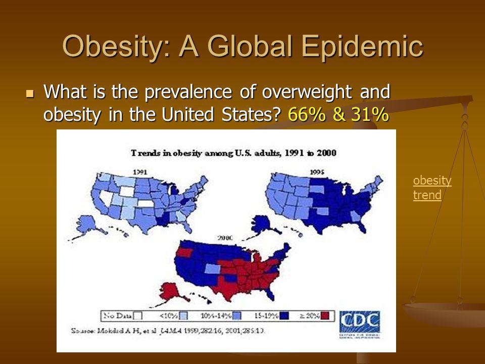 Obesity: A Global Epidemic