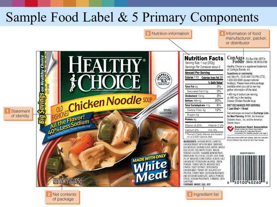 Sample Food Label & 5 Primary Components