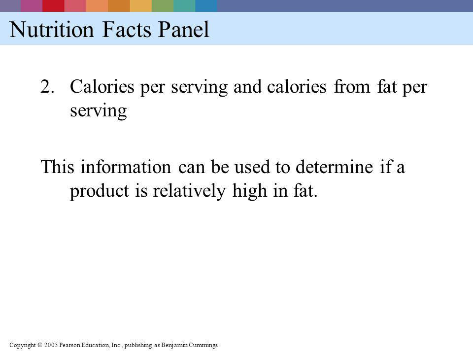 Nutrition Facts Panel Calories per serving and calories from fat per serving.