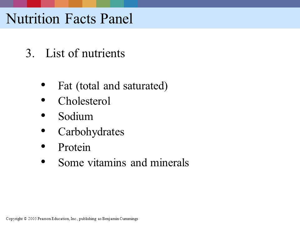 Nutrition Facts Panel List of nutrients Fat (total and saturated)
