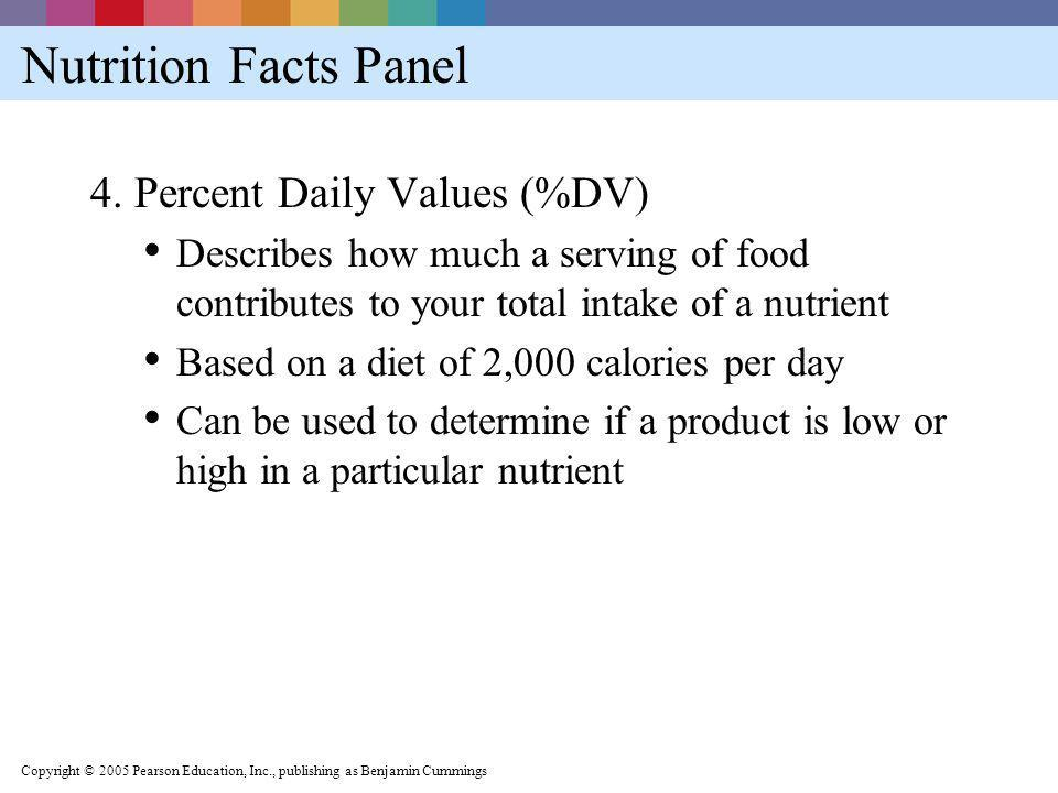 Nutrition Facts Panel 4. Percent Daily Values (%DV)