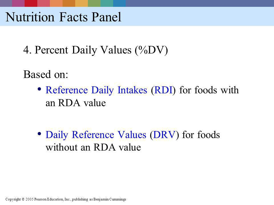 Nutrition Facts Panel 4. Percent Daily Values (%DV) Based on: