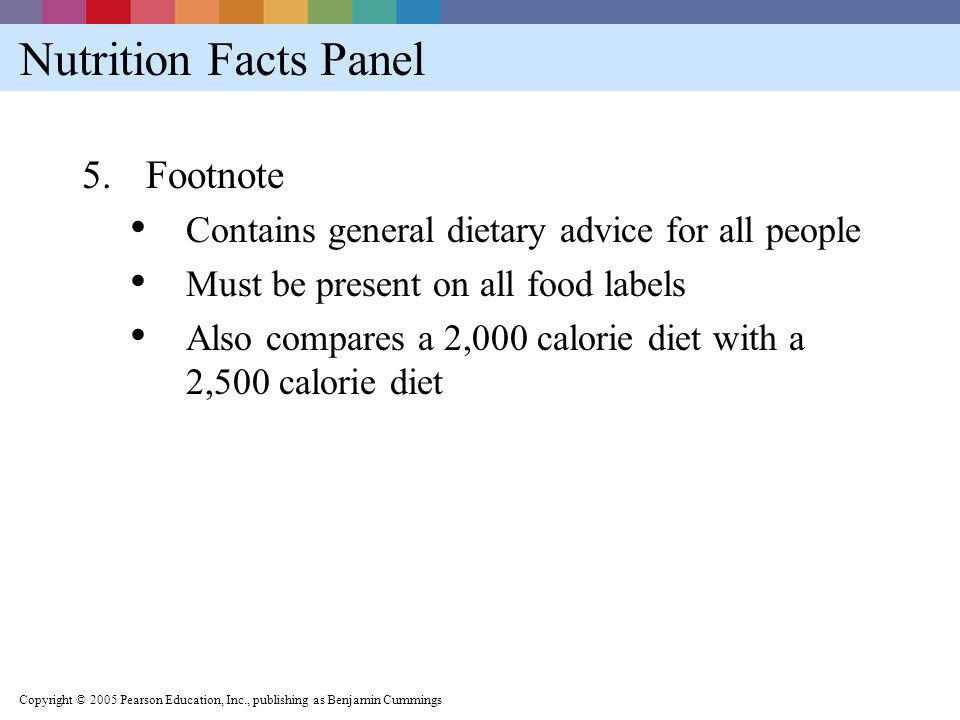 Nutrition Facts Panel Footnote