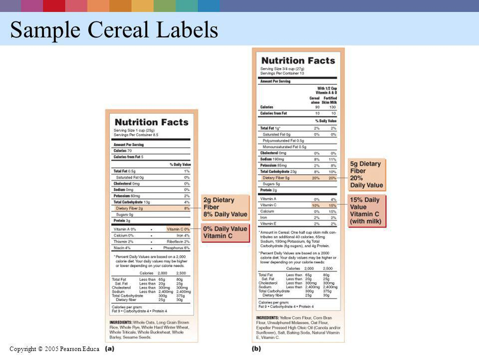 Sample Cereal Labels Copyright © 2005 Pearson Education, Inc., publishing as Benjamin Cummings