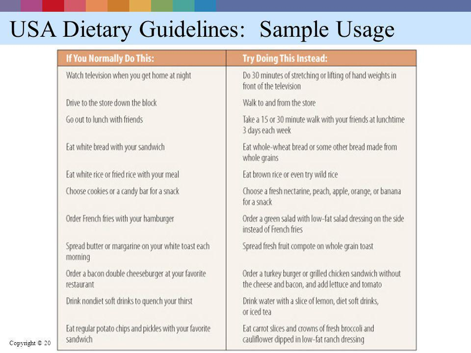 USA Dietary Guidelines: Sample Usage