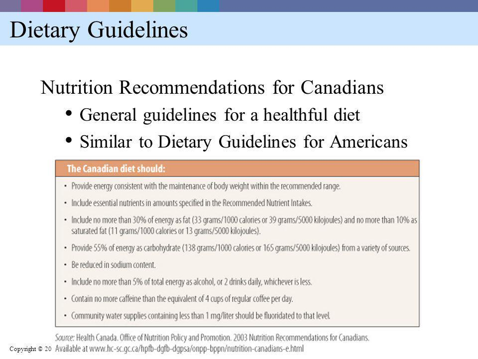 Dietary Guidelines Nutrition Recommendations for Canadians