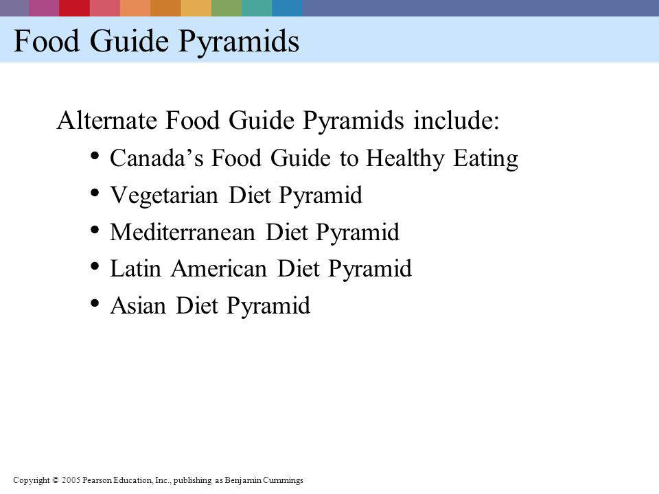 Food Guide Pyramids Alternate Food Guide Pyramids include: