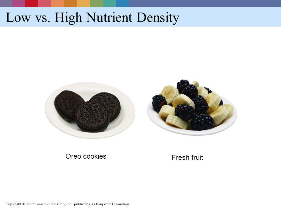 Low vs. High Nutrient Density