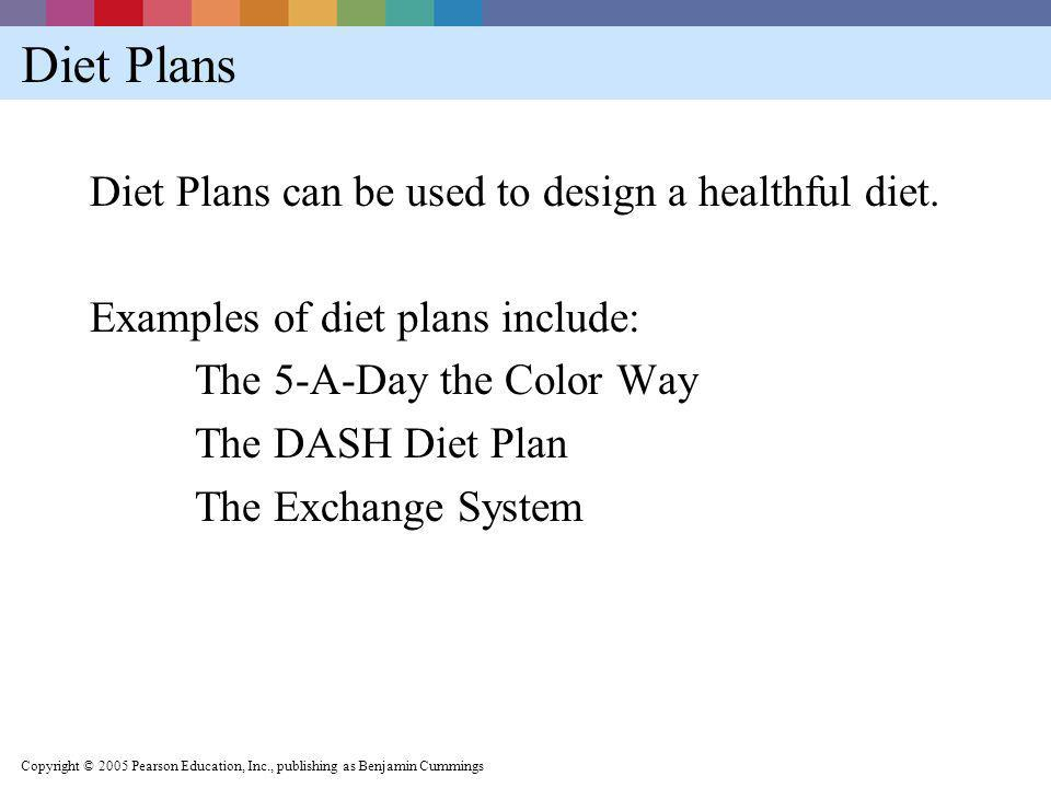 Diet Plans Diet Plans can be used to design a healthful diet.