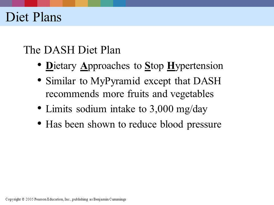 Diet Plans The DASH Diet Plan Dietary Approaches to Stop Hypertension