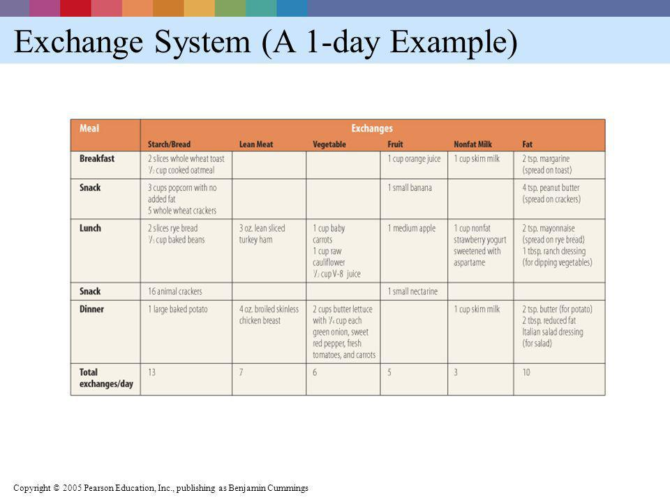 Exchange System (A 1-day Example)