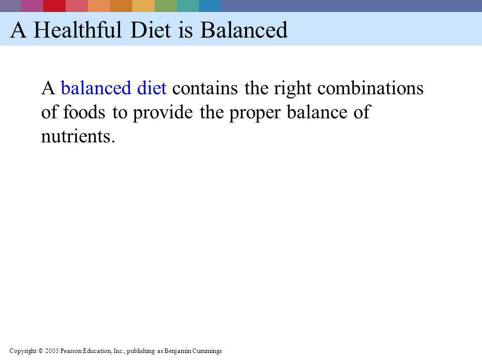 A Healthful Diet is Balanced