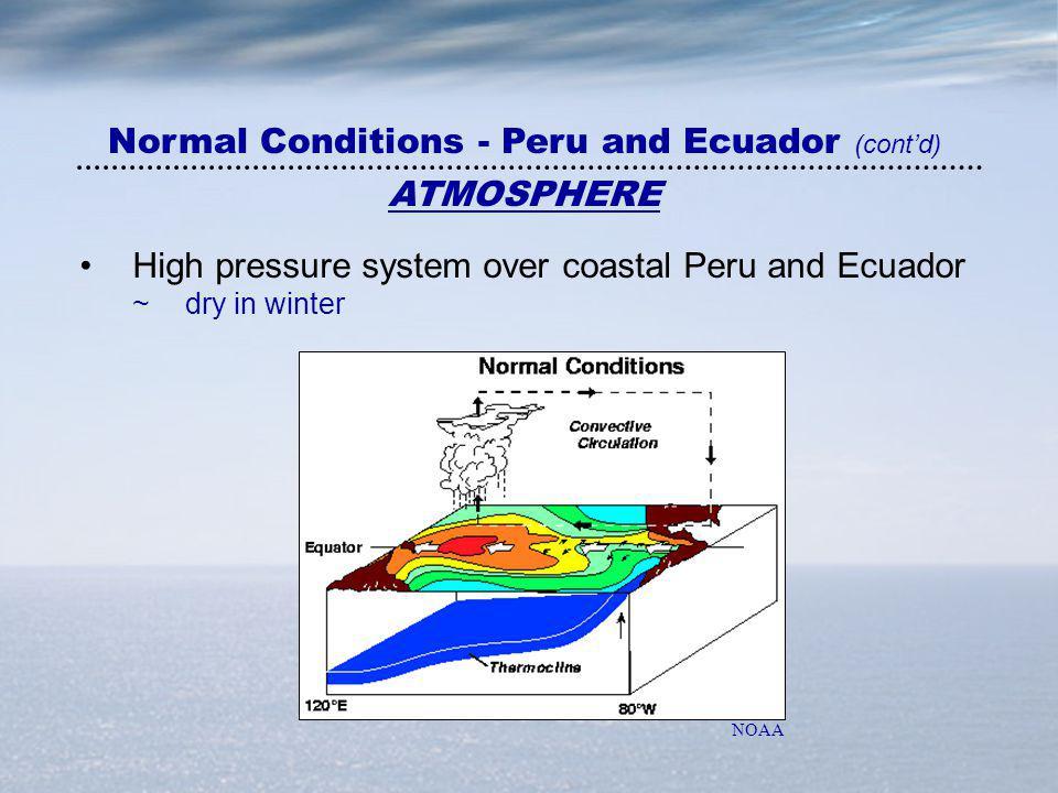 Normal Conditions - Peru and Ecuador (cont'd)