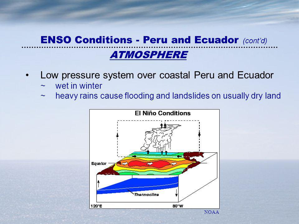 ENSO Conditions - Peru and Ecuador (cont'd)