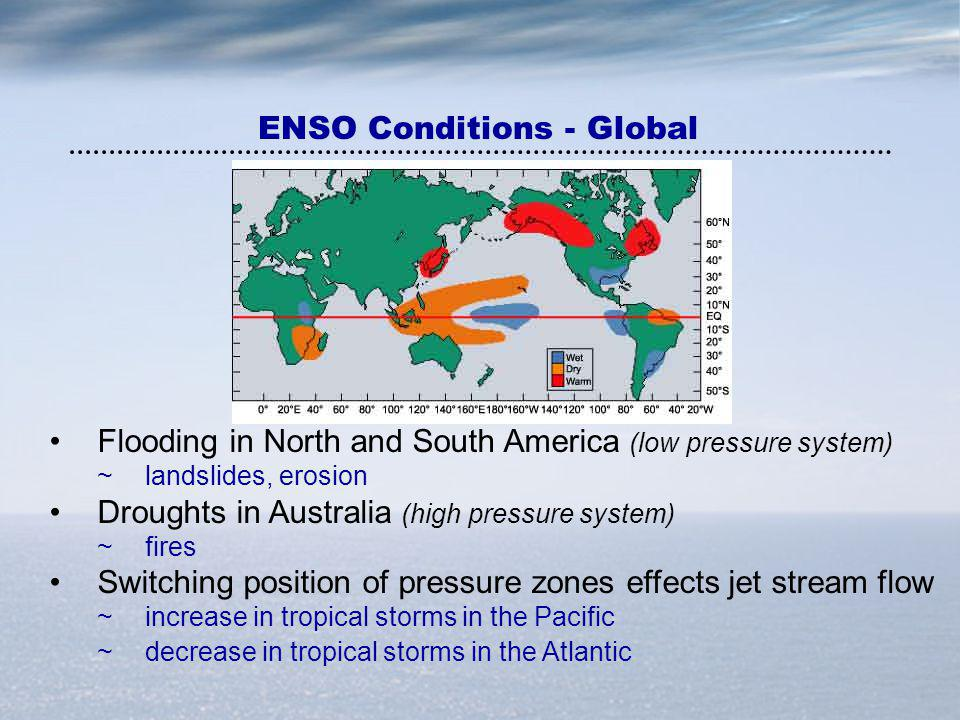 ENSO Conditions - Global
