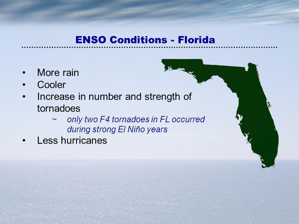 ENSO Conditions - Florida