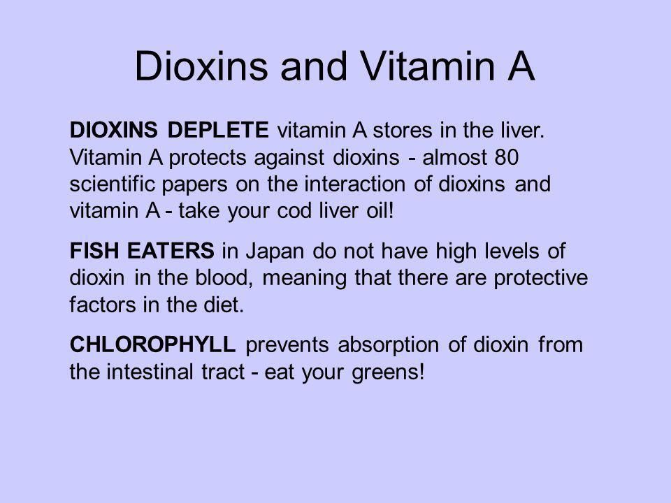Dioxins and Vitamin A