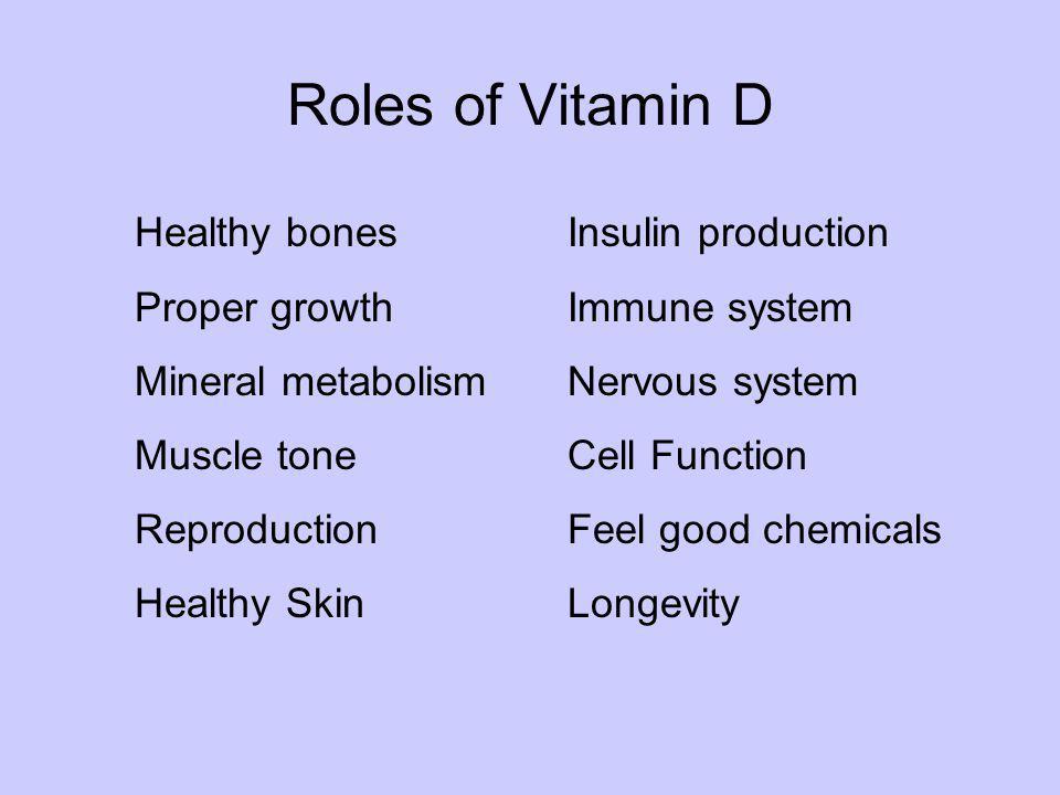 Roles of Vitamin D Healthy bones Proper growth Mineral metabolism