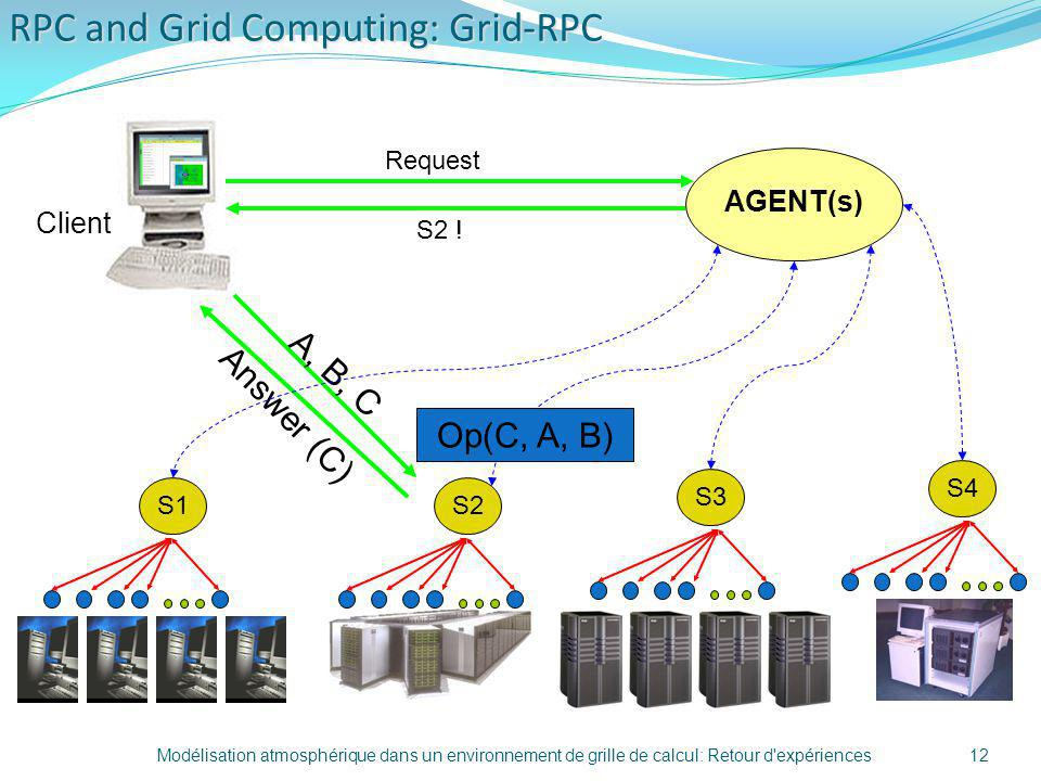 RPC and Grid Computing: Grid-RPC