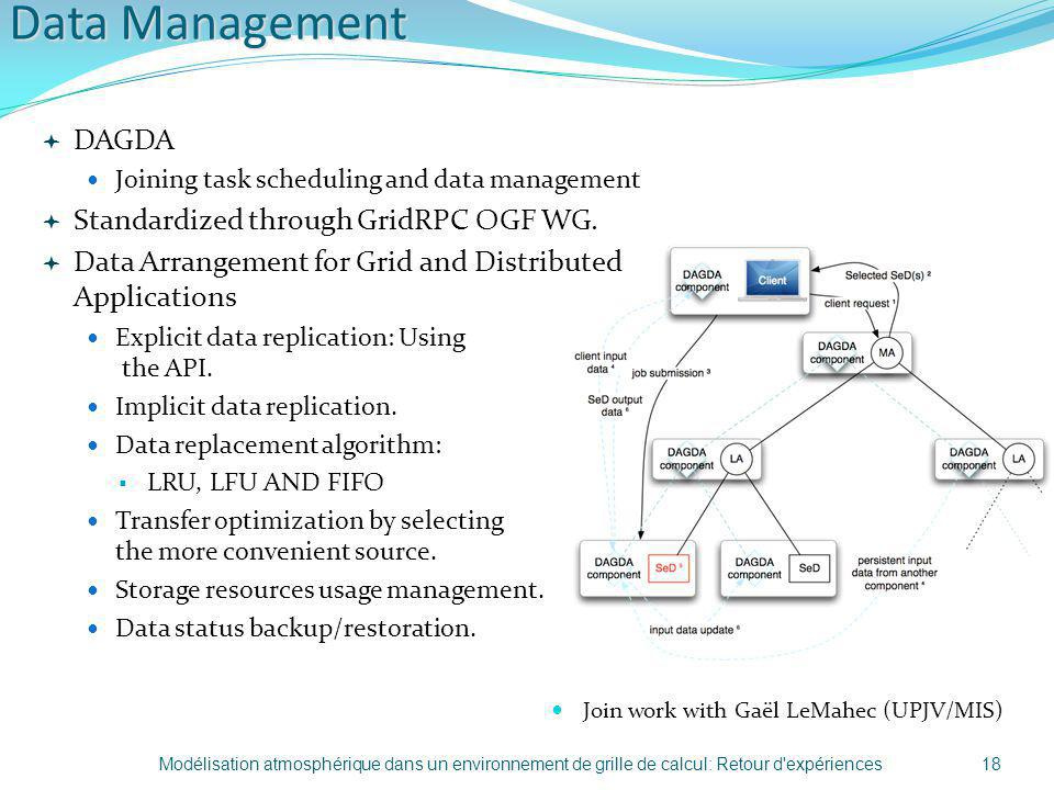 Data Management DAGDA Standardized through GridRPC OGF WG.