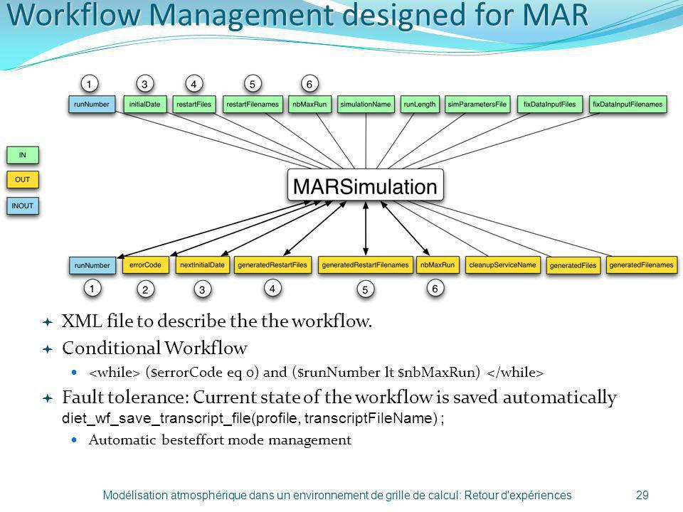 Workflow Management designed for MAR