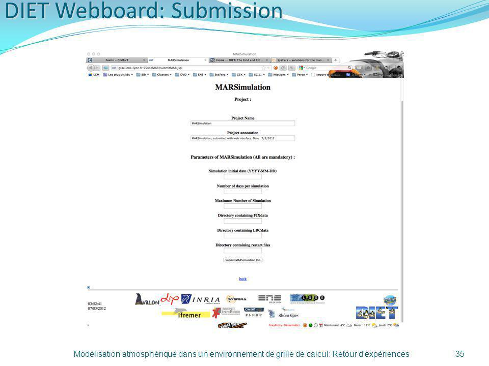DIET Webboard: Submission
