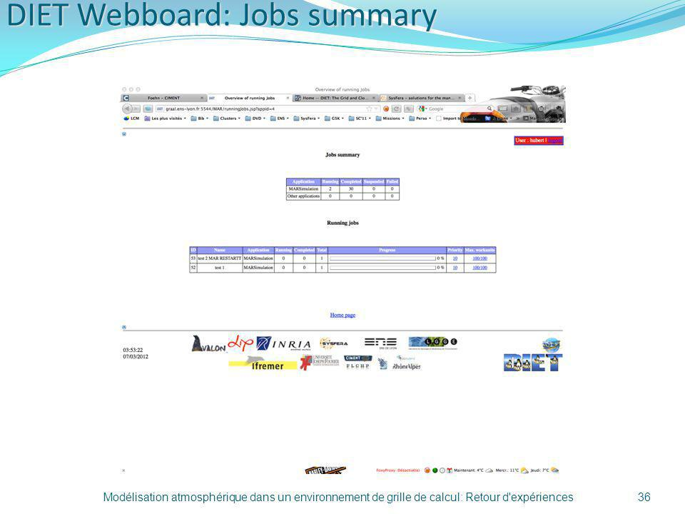 DIET Webboard: Jobs summary