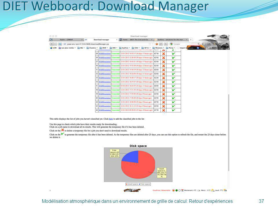 DIET Webboard: Download Manager
