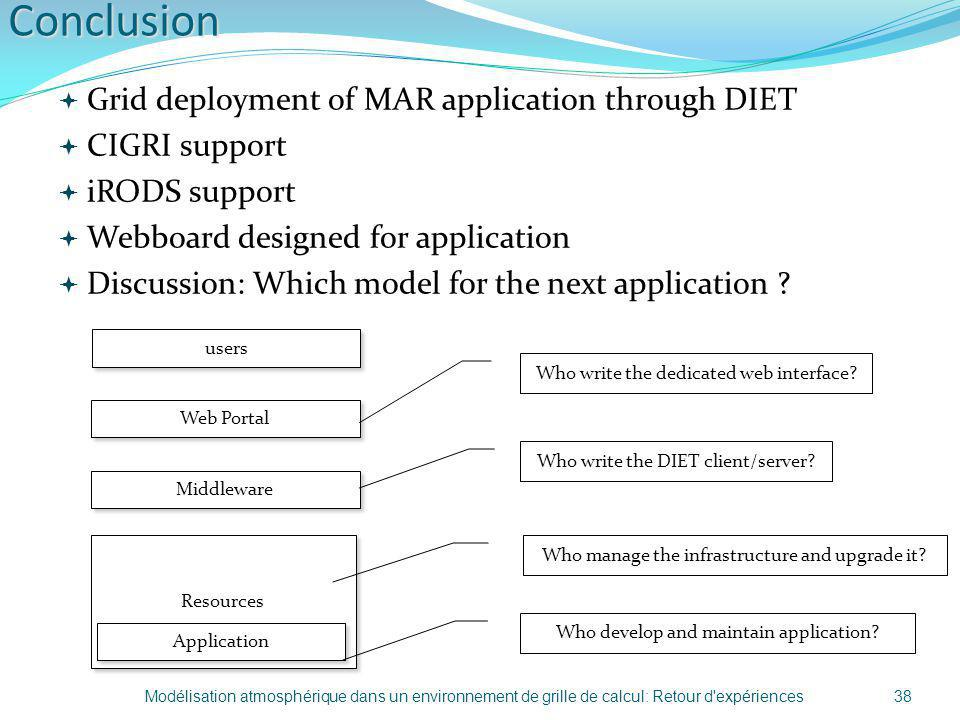 Conclusion Grid deployment of MAR application through DIET