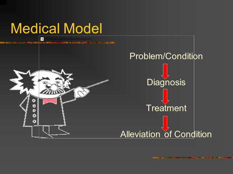 Alleviation of Condition