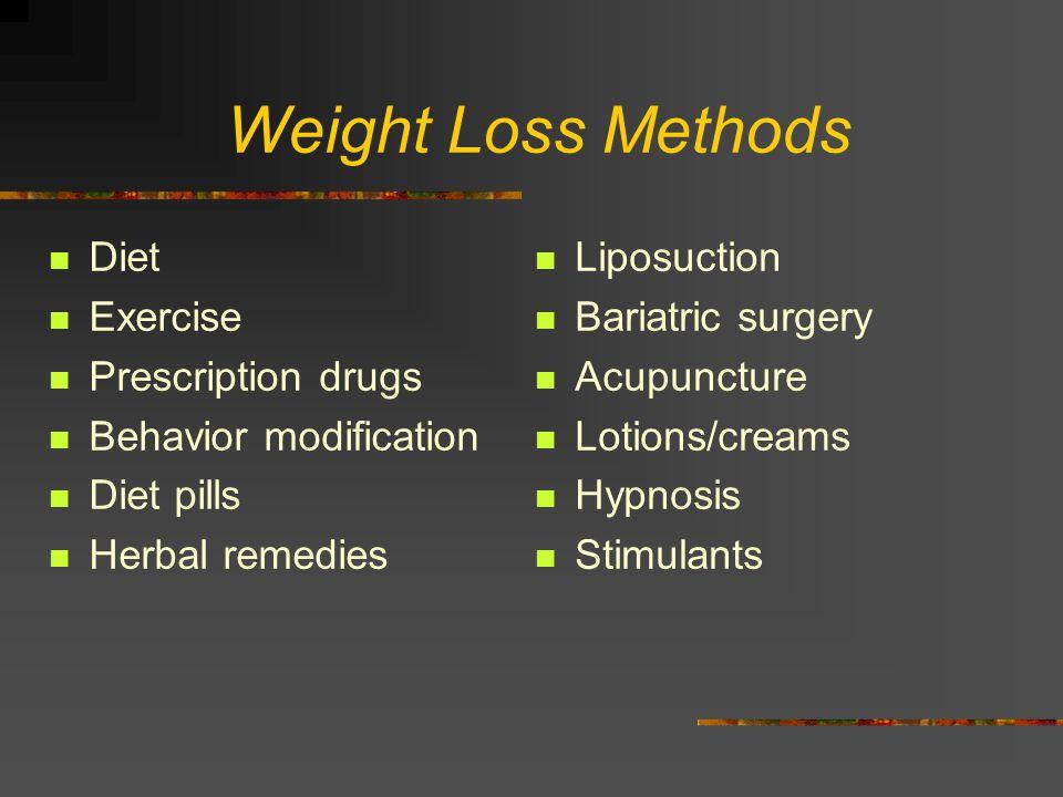 Weight Loss Methods Diet Exercise Prescription drugs