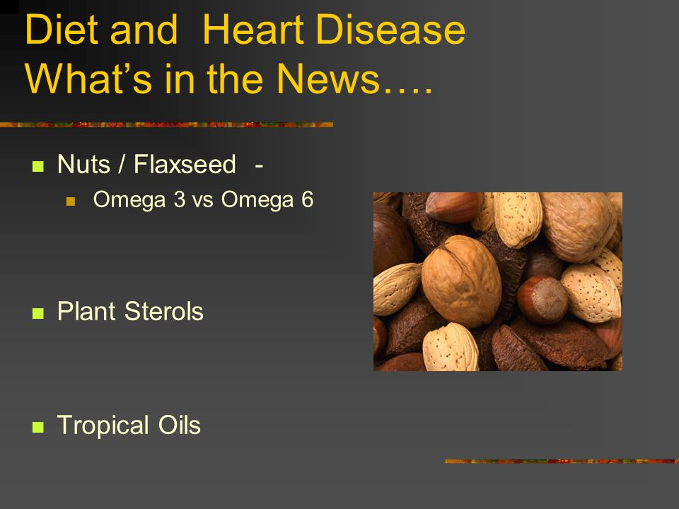 Diet and Heart Disease What's in the News….