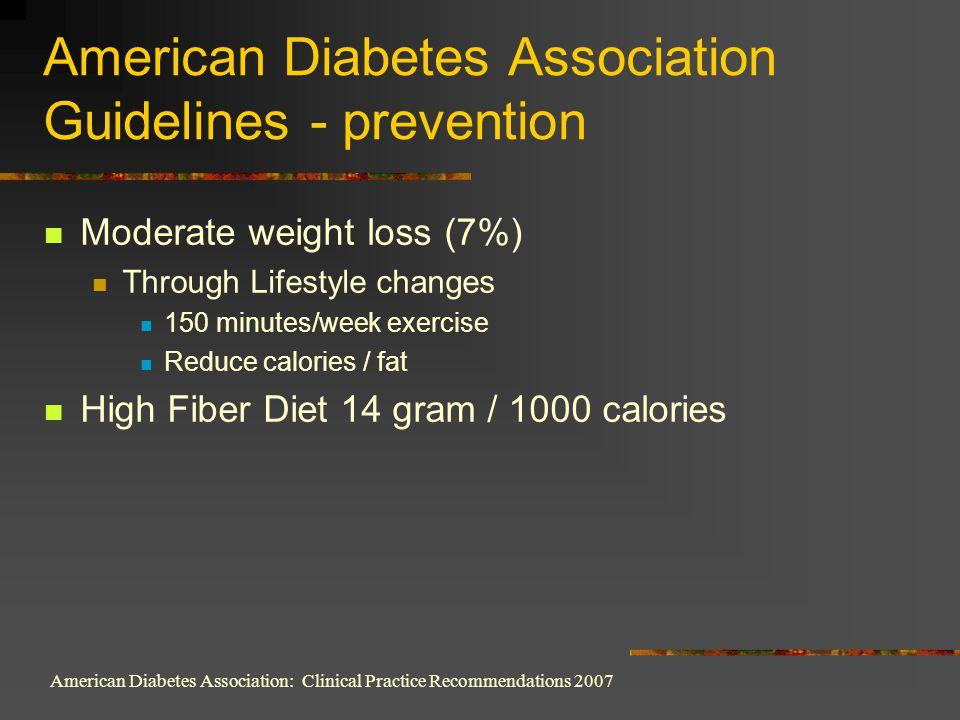 American Diabetes Association Guidelines - prevention