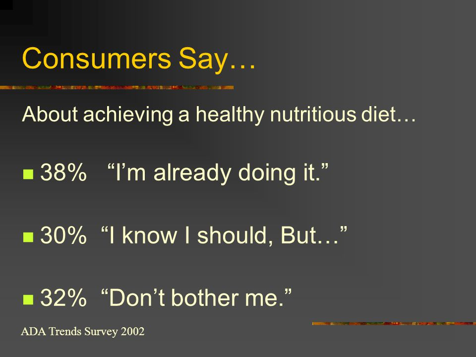 Consumers Say… 38% I'm already doing it. 30% I know I should, But…