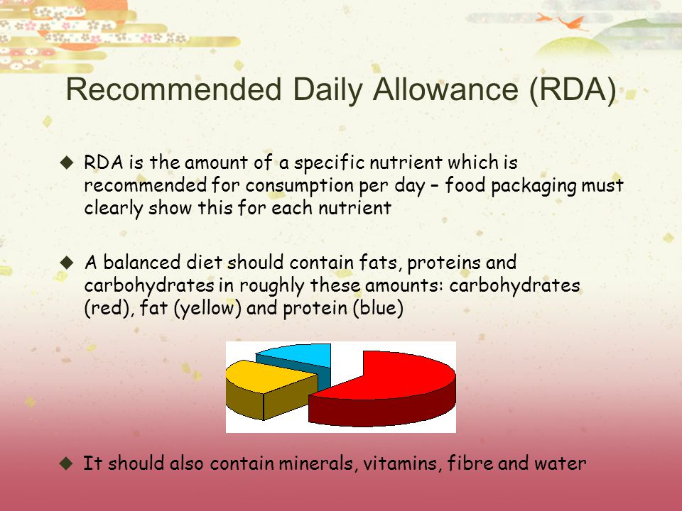 Recommended Daily Allowance (RDA)