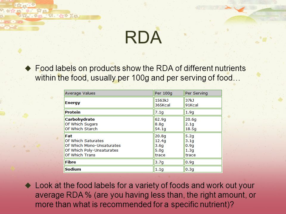 RDA Food labels on products show the RDA of different nutrients within the food, usually per 100g and per serving of food…
