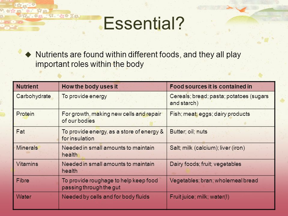 Essential Nutrients are found within different foods, and they all play important roles within the body.