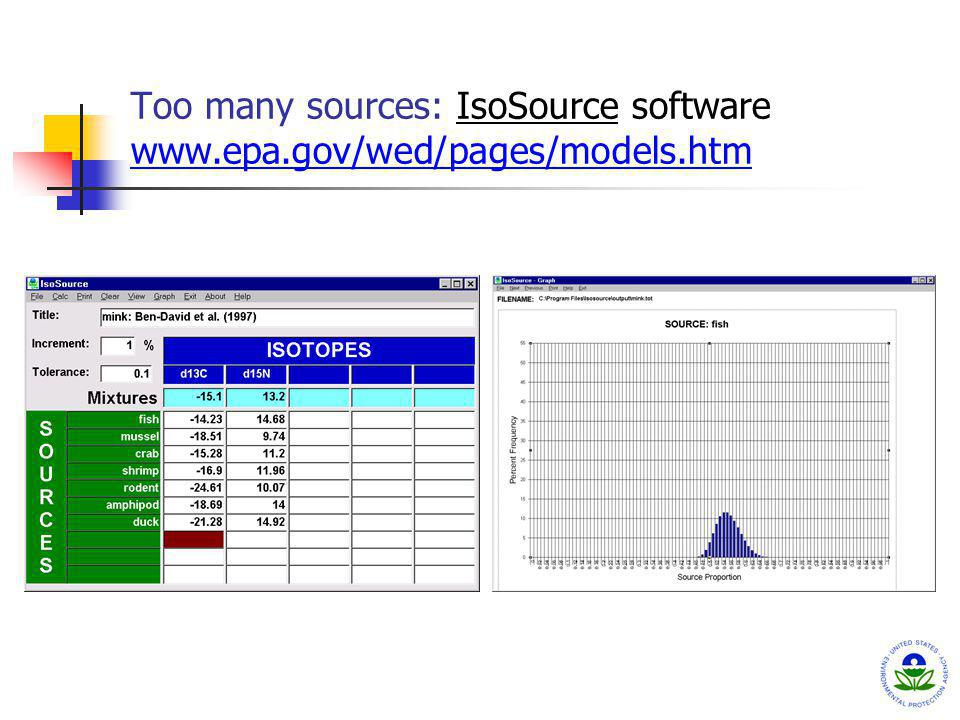 Too many sources: IsoSource software www.epa.gov/wed/pages/models.htm