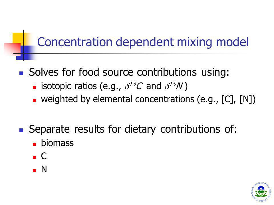 Concentration dependent mixing model