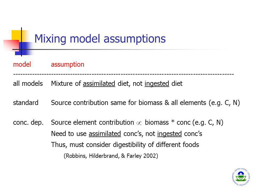 Mixing model assumptions