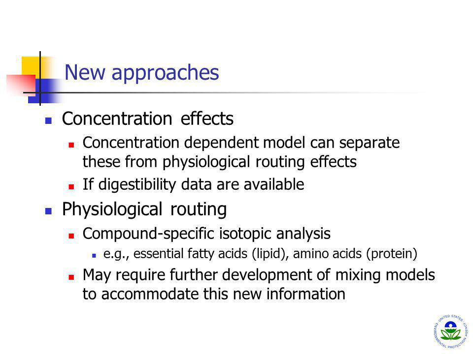 New approaches Concentration effects Physiological routing