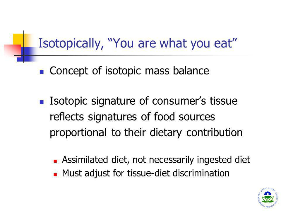 Isotopically, You are what you eat