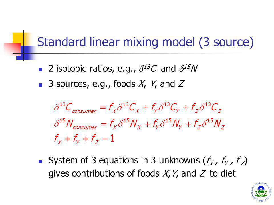 Standard linear mixing model (3 source)