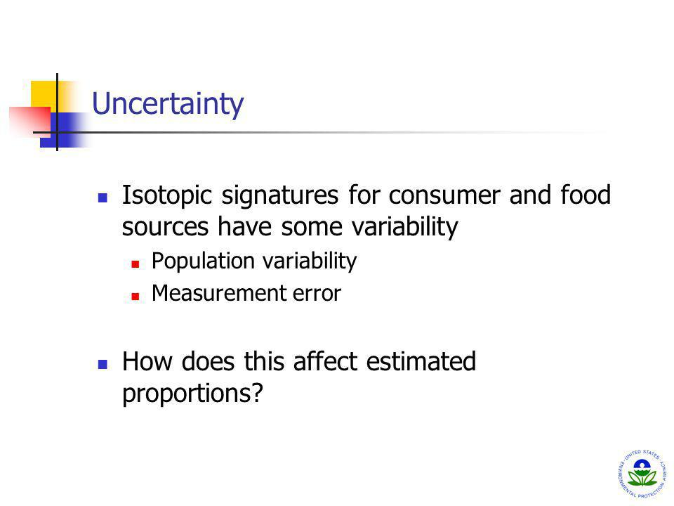 Uncertainty Isotopic signatures for consumer and food sources have some variability. Population variability.