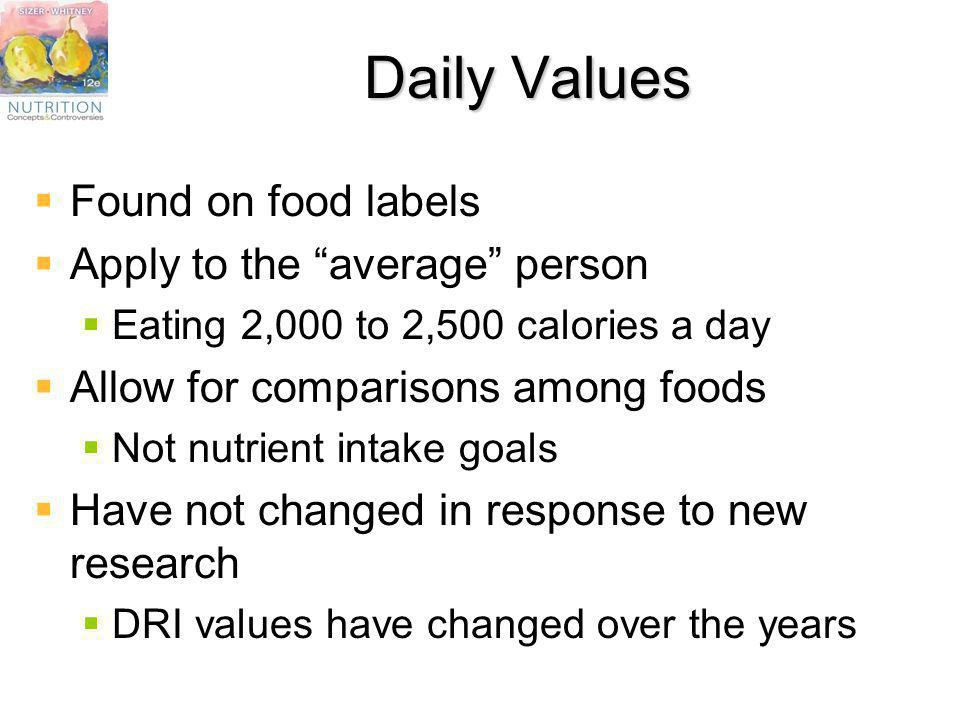 Daily Values Found on food labels Apply to the average person