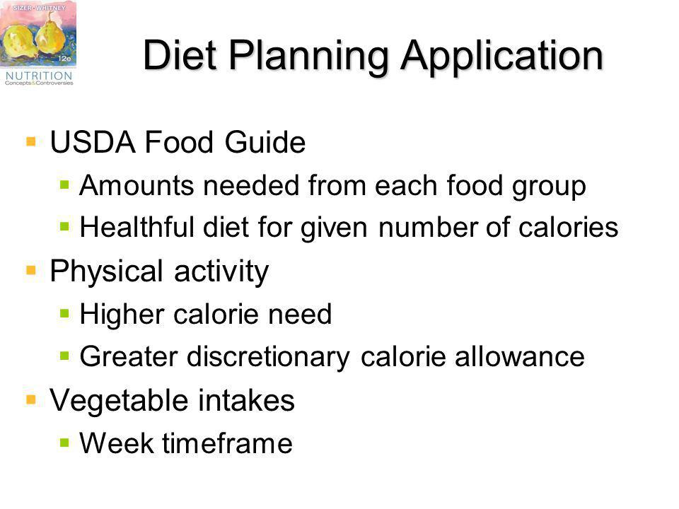 Diet Planning Application